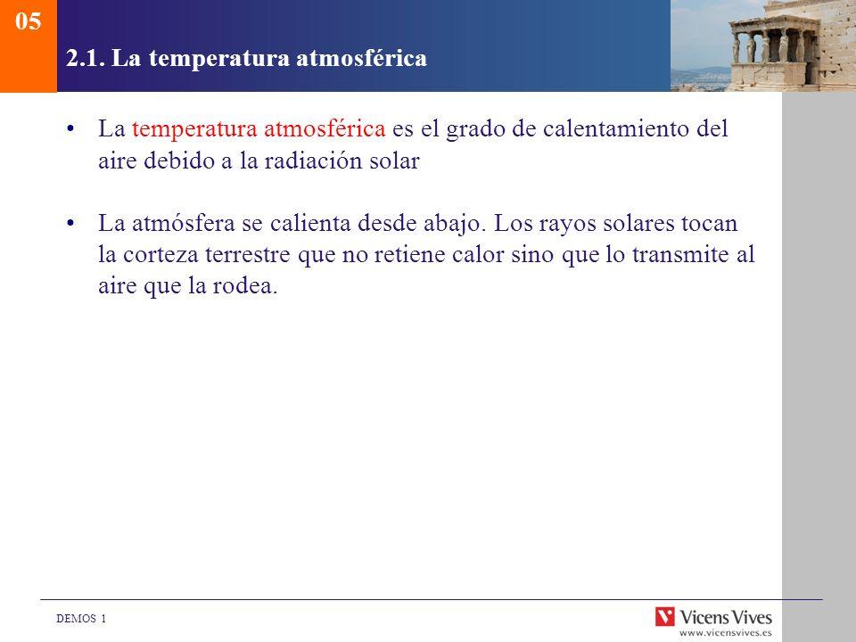 2.1. La temperatura atmosférica