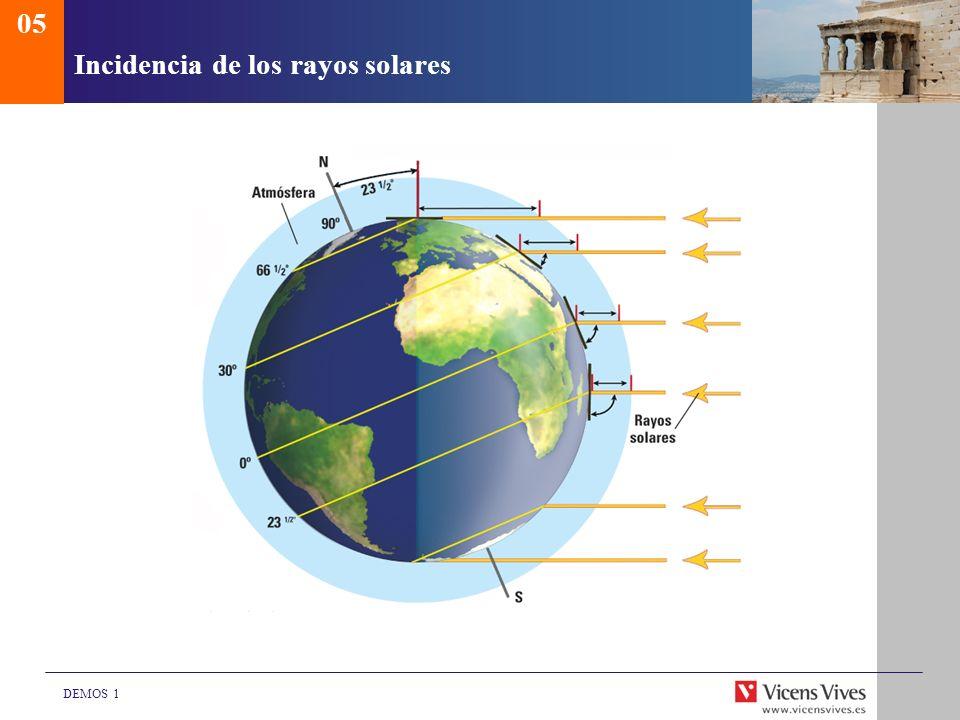 Incidencia de los rayos solares