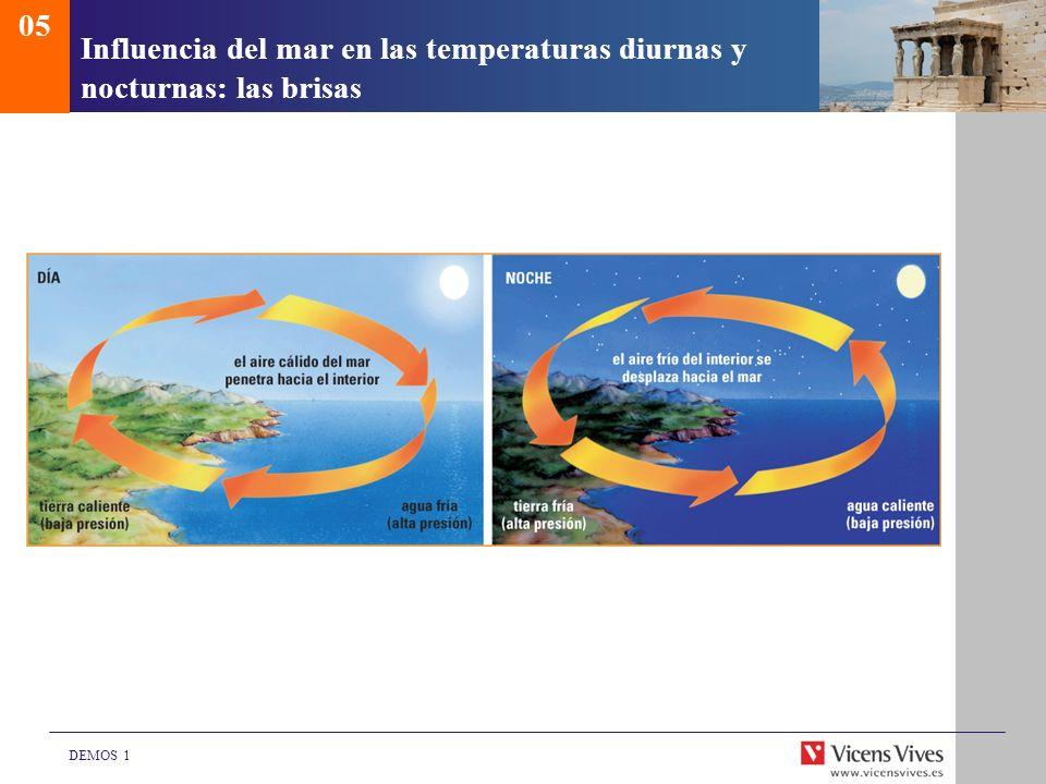 Influencia del mar en las temperaturas diurnas y nocturnas: las brisas
