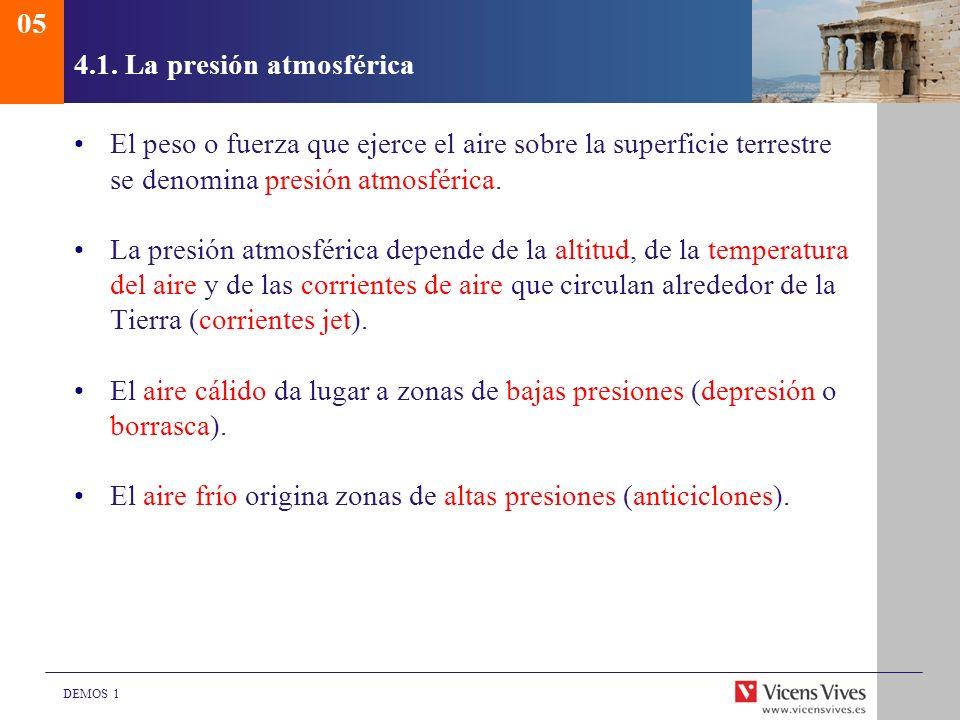 4.1. La presión atmosférica