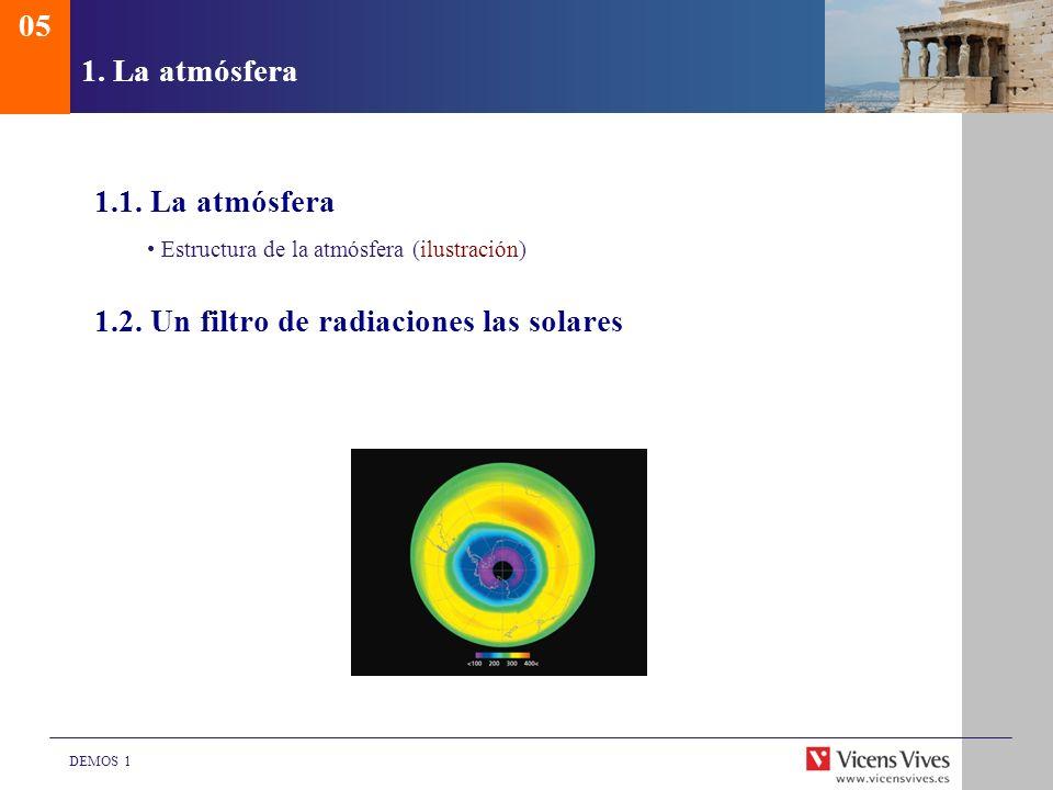 1.2. Un filtro de radiaciones las solares