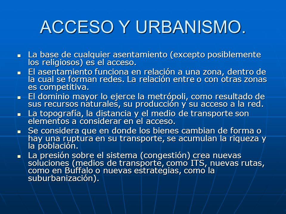 ACCESO Y URBANISMO. La base de cualquier asentamiento (excepto posiblemente los religiosos) es el acceso.