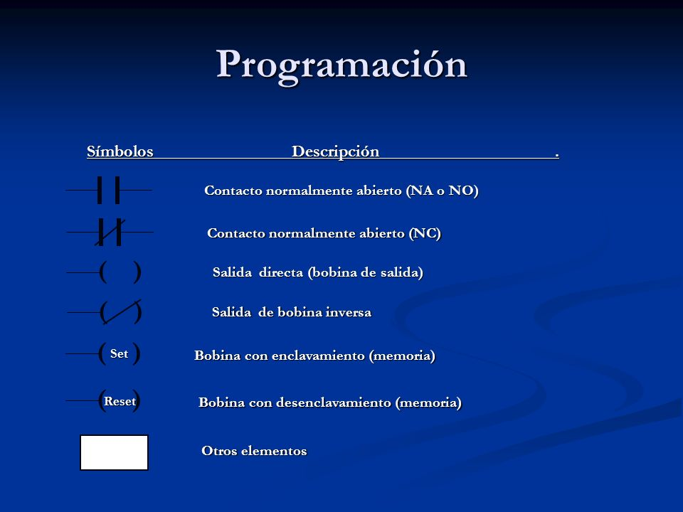 Programación ( ) ( ) ( ) ( ) Símbolos Descripción .