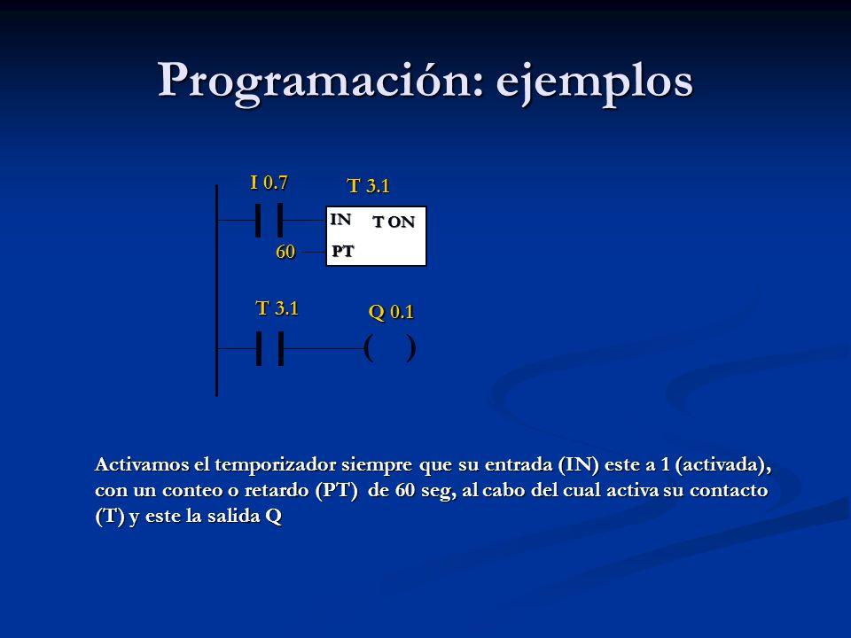 Programación: ejemplos