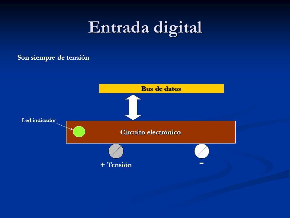 Entrada digital - Son siempre de tensión Bus de datos