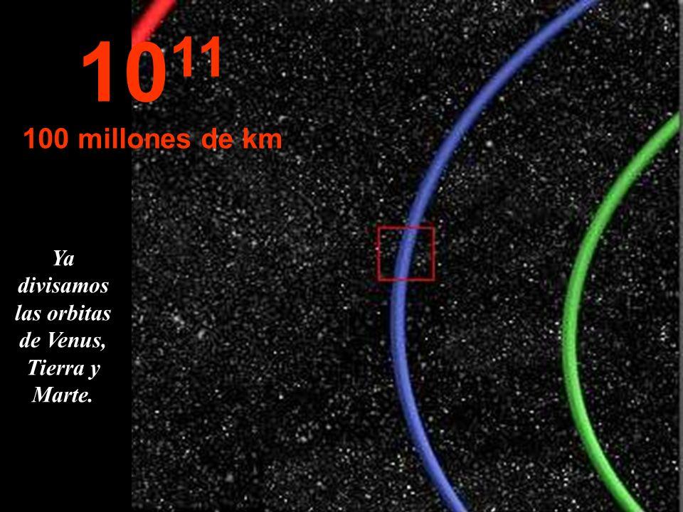 Ya divisamos las orbitas de Venus, Tierra y Marte.