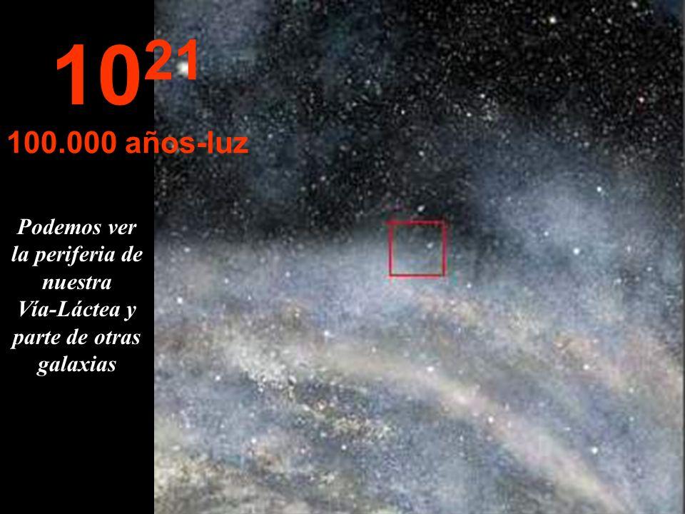 1021 100.000 años-luz Podemos ver la periferia de nuestra Vía-Láctea y parte de otras galaxias