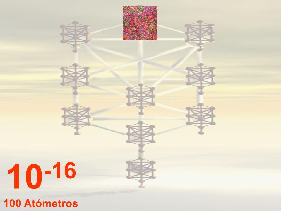 10-16 100 Atómetros