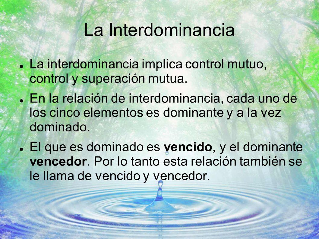 La Interdominancia La interdominancia implica control mutuo, control y superación mutua.