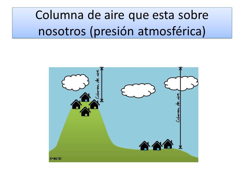 Columna de aire que esta sobre nosotros (presión atmosférica)
