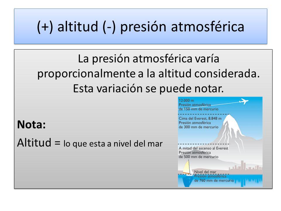 (+) altitud (-) presión atmosférica
