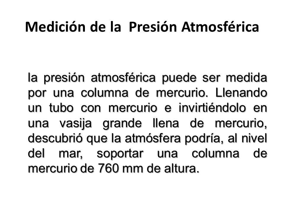 Medición de la Presión Atmosférica