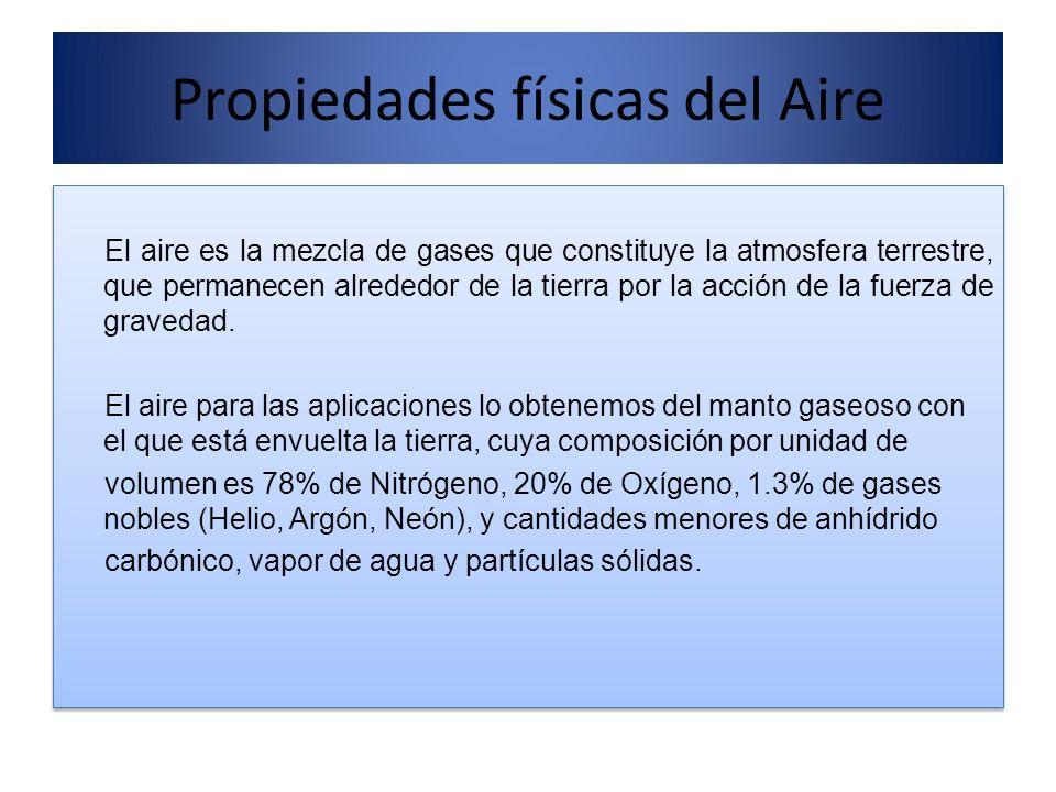 Propiedades físicas del Aire