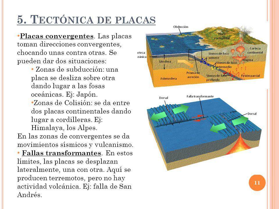 5. Tectónica de placas Placas convergentes. Las placas toman direcciones convergentes, chocando unas contra otras. Se pueden dar dos situaciones: