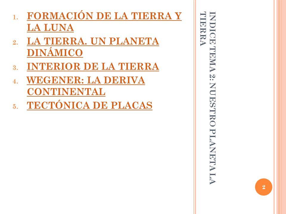INDICE TEMA 2: NUESTRO PLANETA LA TIERRA
