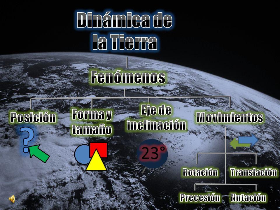 Dinámica de la Tierra 23° Fenómenos Posición Eje de inclinación
