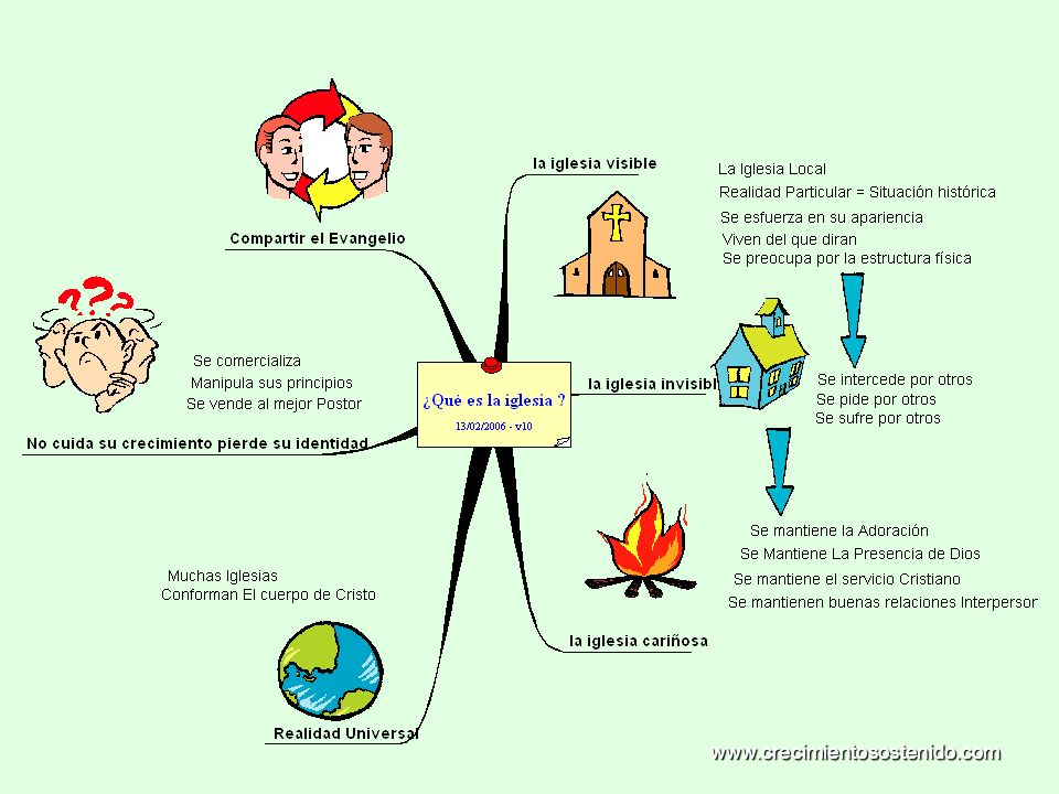 www.crecimientosostenido.com