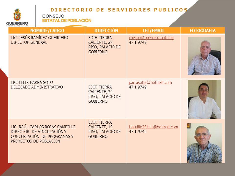 DIRECTORIO DE SERVIDORES PUBLICOS