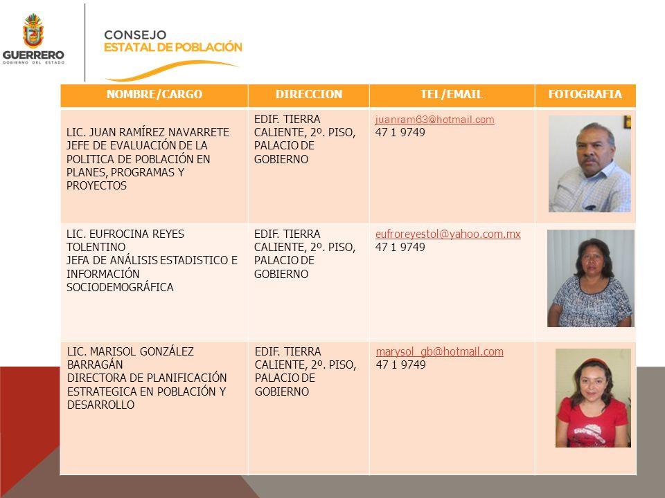 NOMBRE/CARGO DIRECCION. TEL/EMAIL. FOTOGRAFIA. LIC. JUAN RAMÍREZ NAVARRETE.