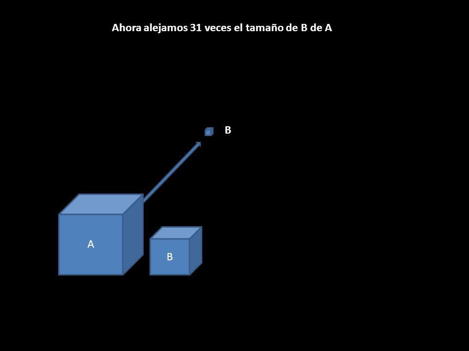 Ahora alejamos 31 veces el tamaño de B de A