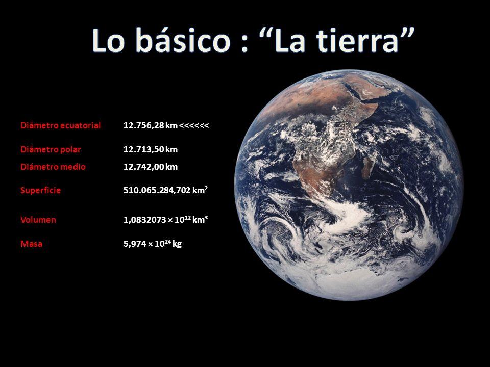 Lo básico : La tierra Diámetro ecuatorial