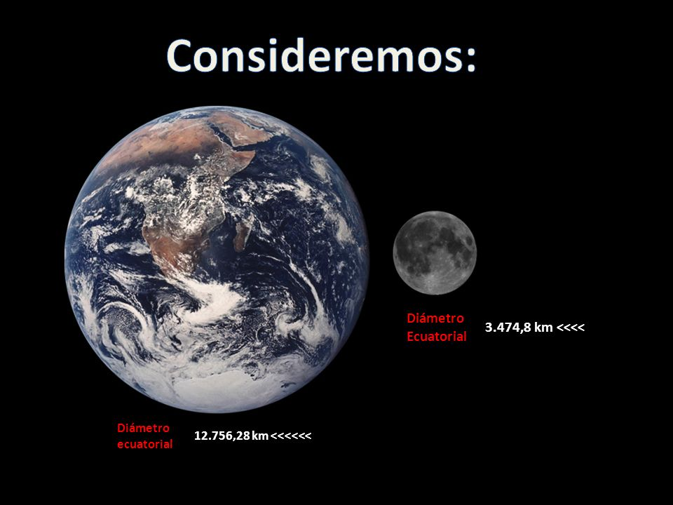 Consideremos: Diámetro Ecuatorial 3.474,8 km <<<<