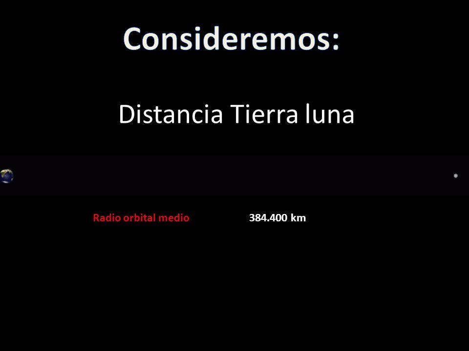 Consideremos: Distancia Tierra luna Radio orbital medio 384.400 km