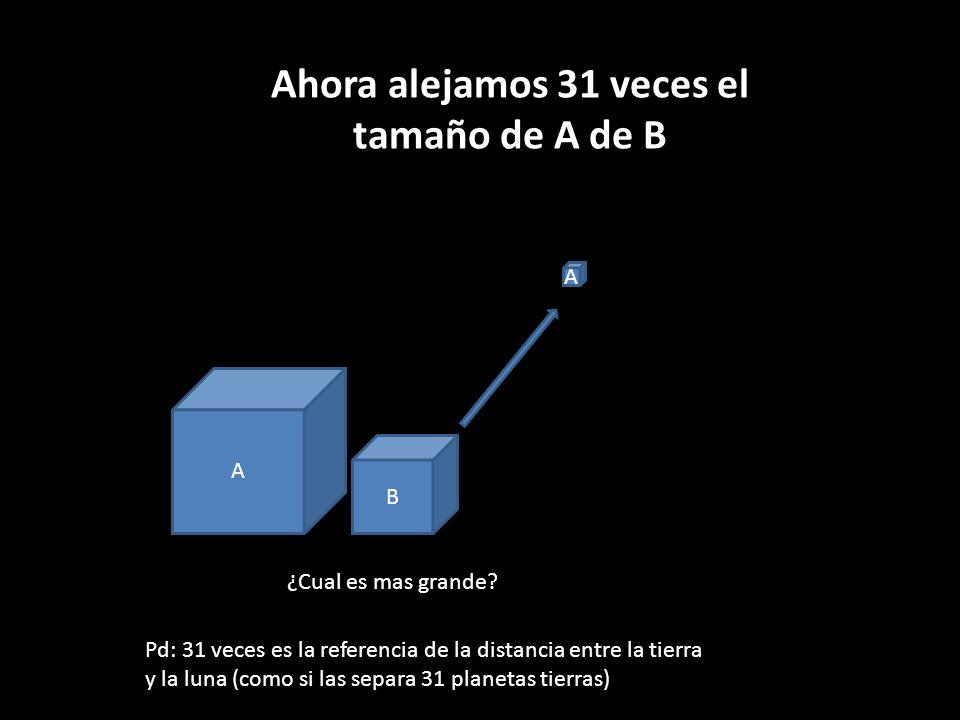 Ahora alejamos 31 veces el tamaño de A de B