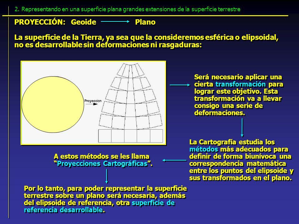 PROYECCIÓN: Geoide Plano