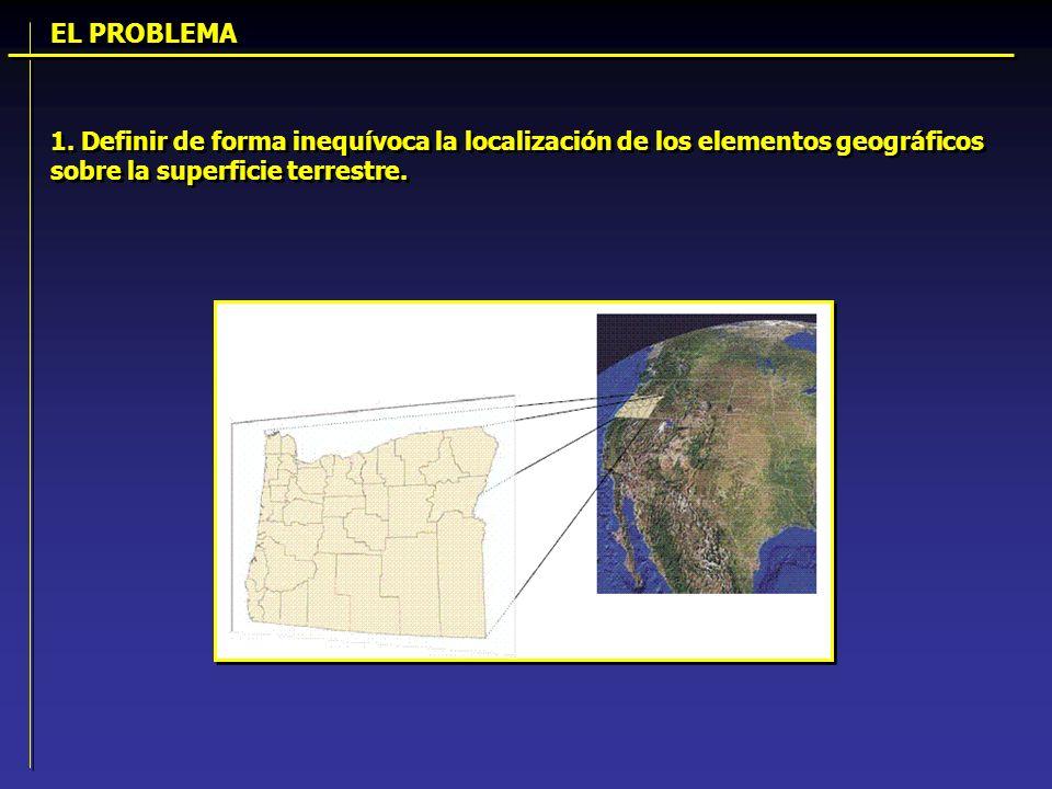 EL PROBLEMA 1.