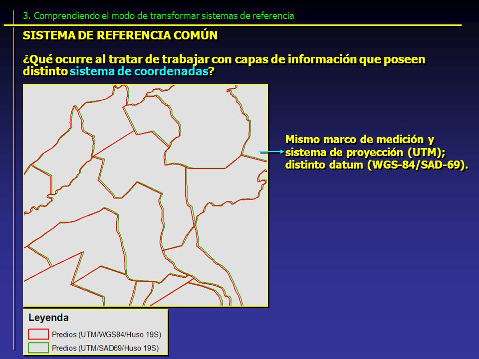 SISTEMA DE REFERENCIA COMÚN