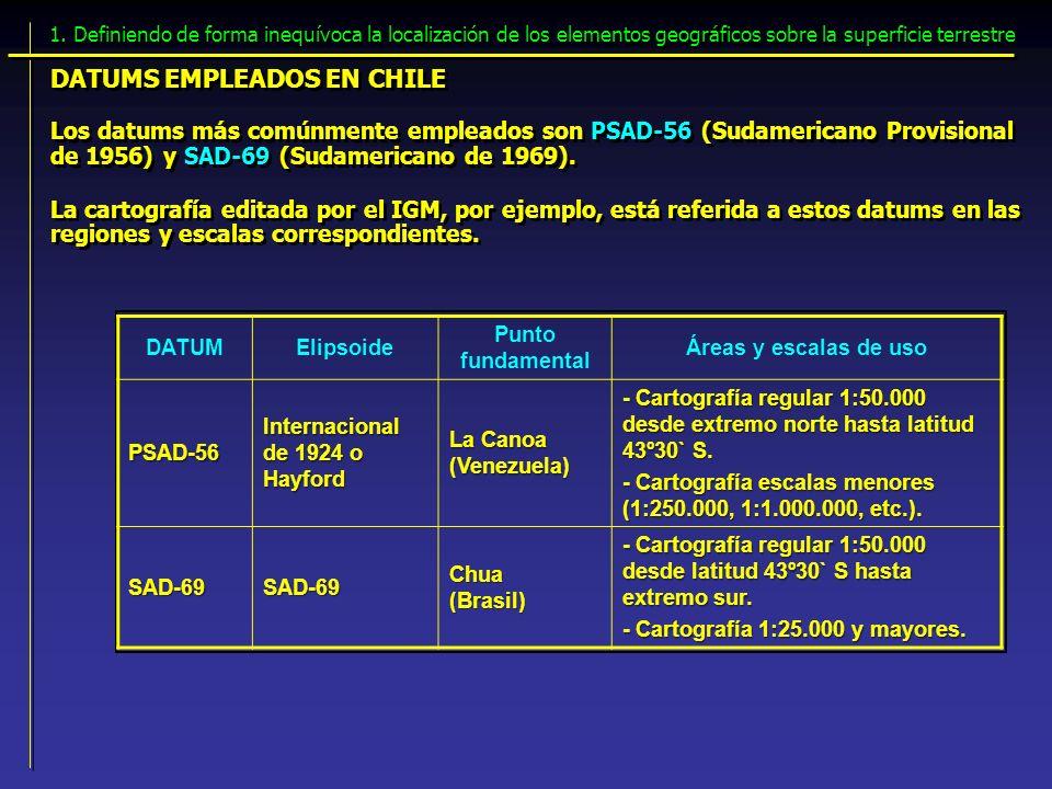 DATUMS EMPLEADOS EN CHILE
