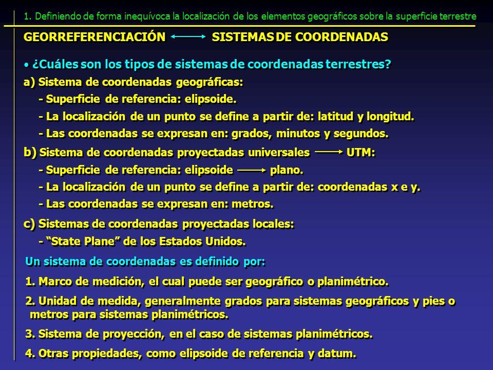 GEORREFERENCIACIÓN SISTEMAS DE COORDENADAS