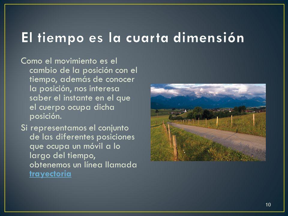 El tiempo es la cuarta dimensión