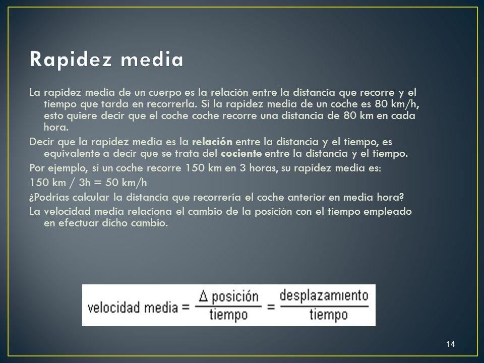Rapidez media