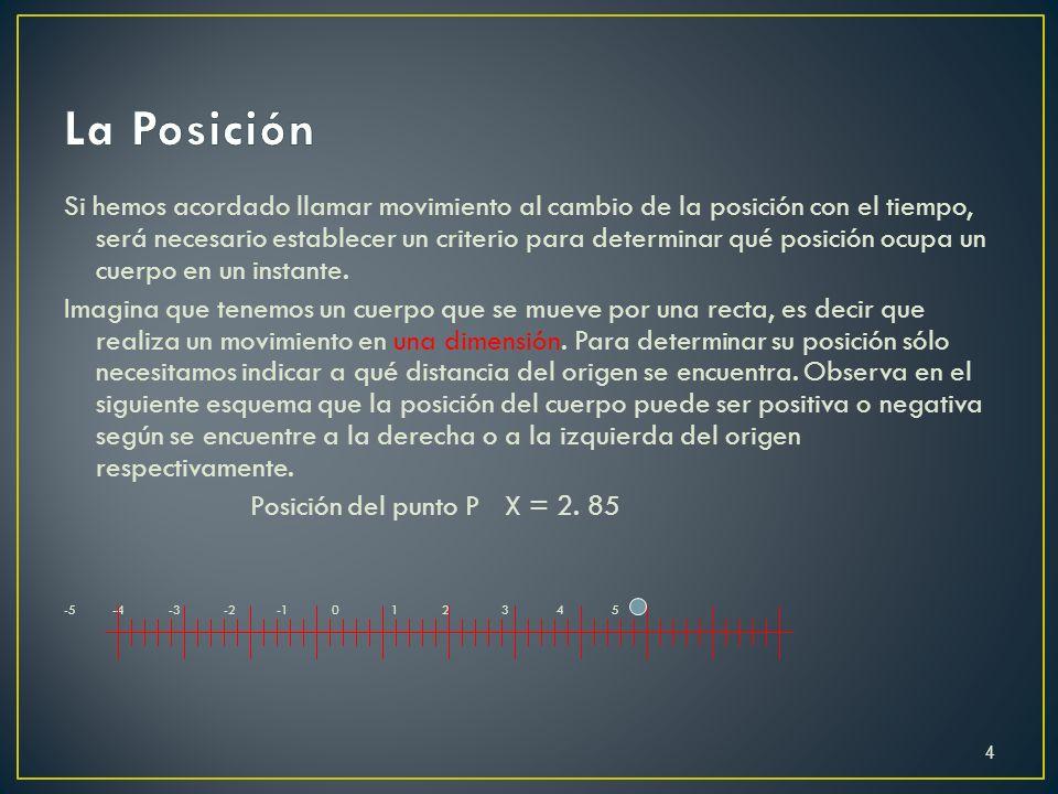 La Posición
