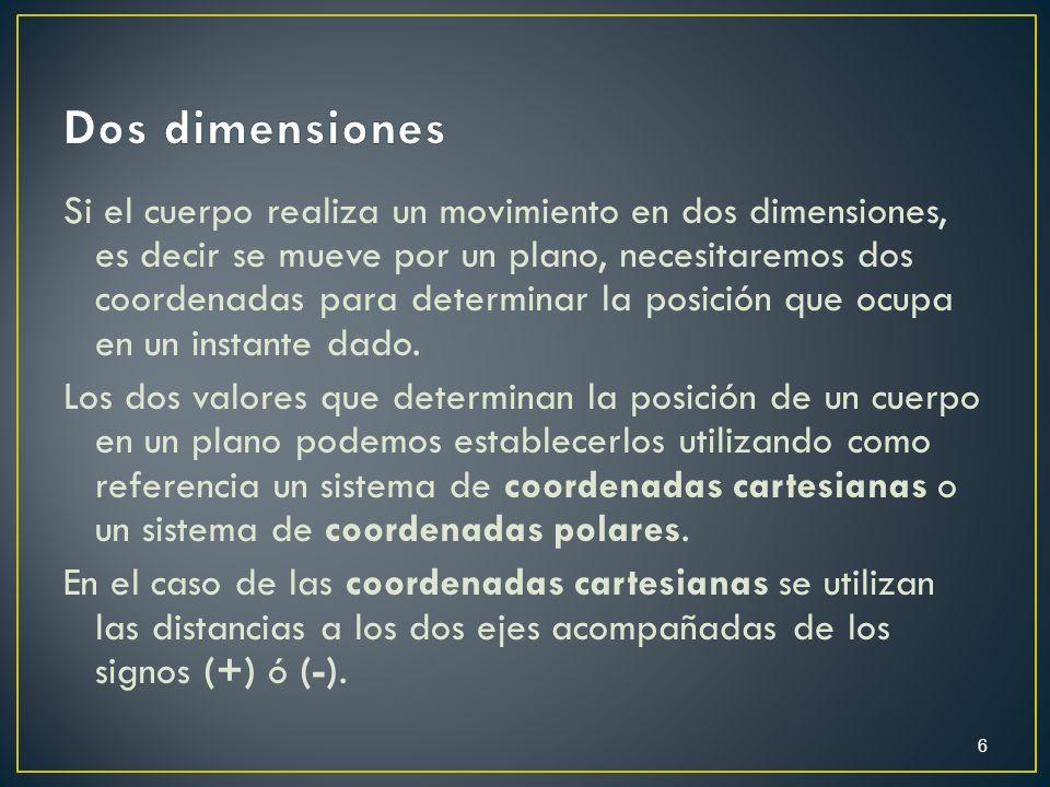Dos dimensiones