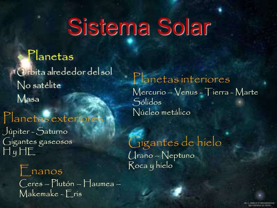 Sistema Solar Planetas Planetas interiores Planetas exteriores