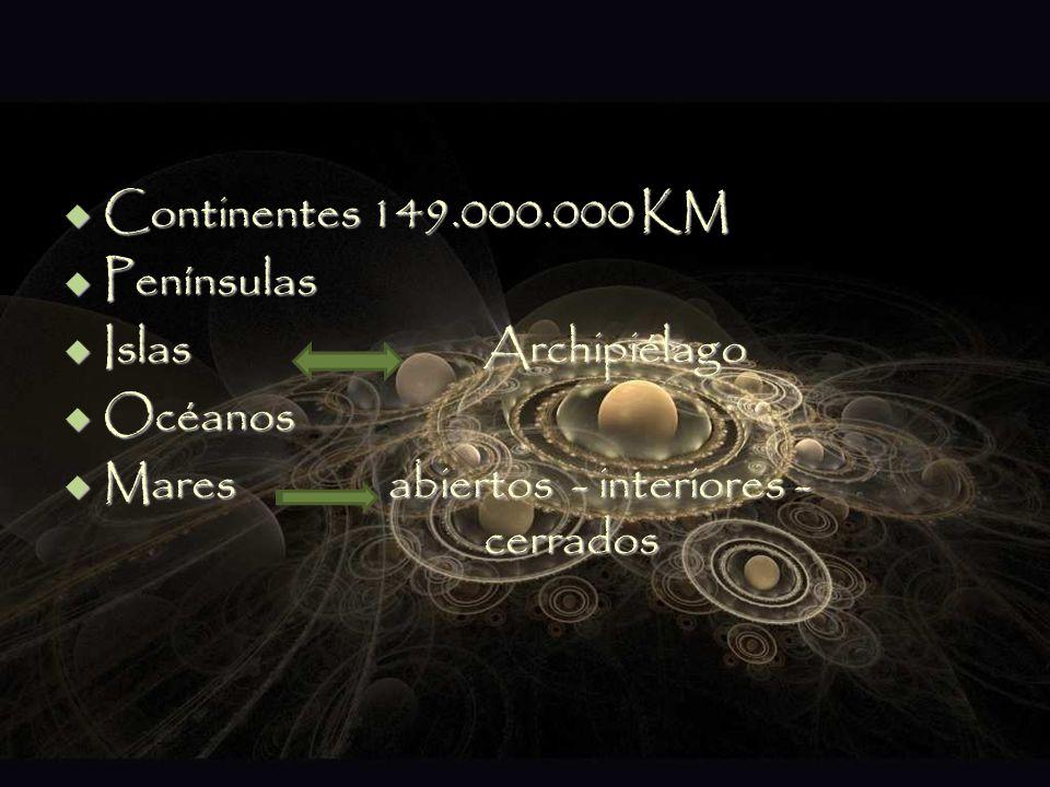 Continentes 149.000.000 KM Penínsulas. Islas Archipiélago.