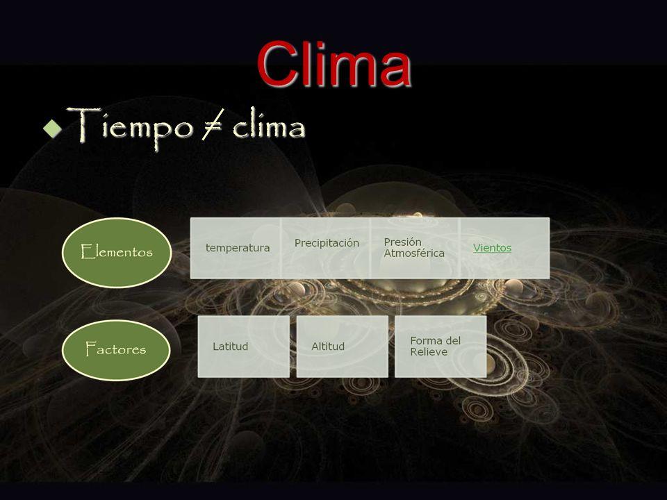 Clima Tiempo = clima
