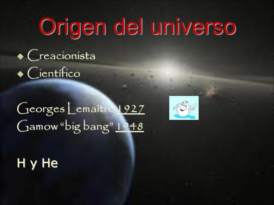 Origen del universo Creacionista Científico Georges Lemaître 1927