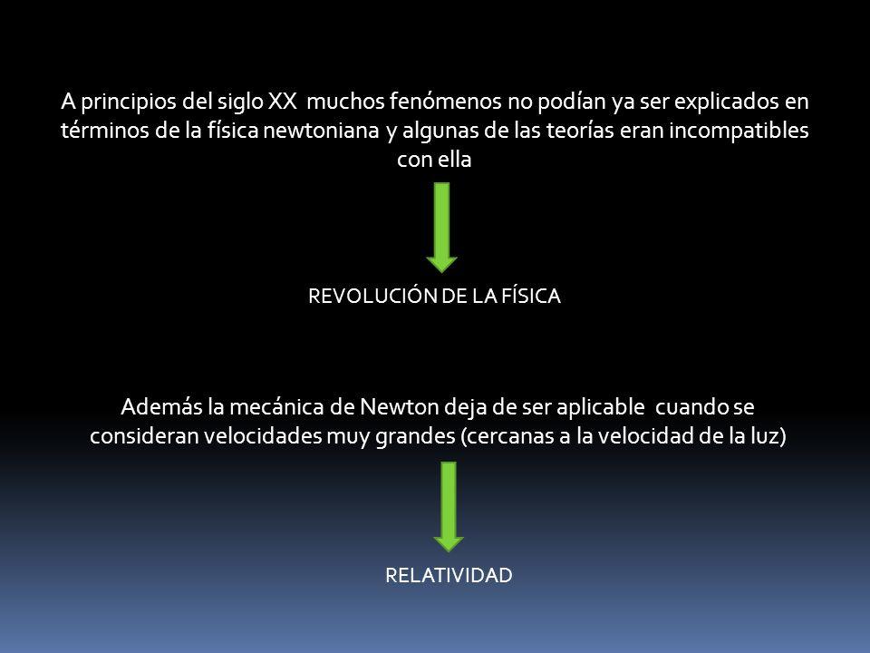 A principios del siglo XX muchos fenómenos no podían ya ser explicados en términos de la física newtoniana y algunas de las teorías eran incompatibles con ella