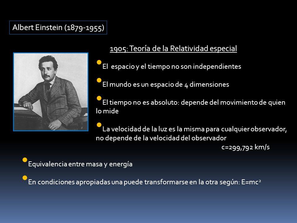 1905: Teoría de la Relatividad especial