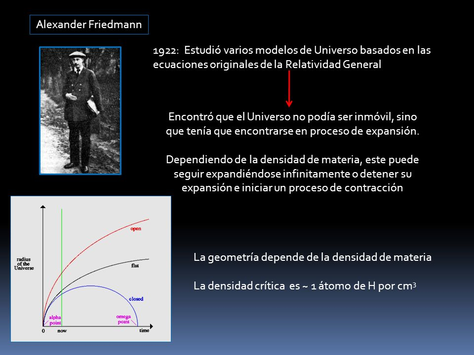 Alexander Friedmann 1922: Estudió varios modelos de Universo basados en las ecuaciones originales de la Relatividad General.