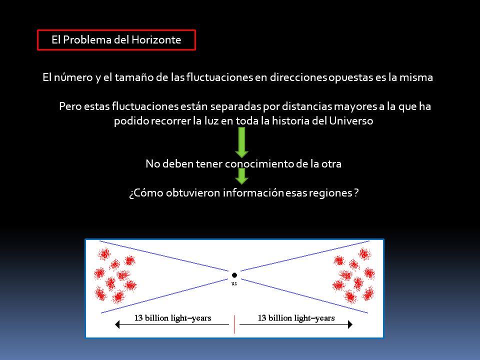El Problema del Horizonte