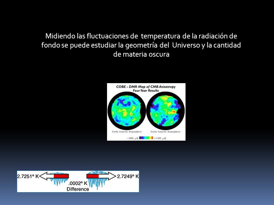 Midiendo las fluctuaciones de temperatura de la radiación de fondo se puede estudiar la geometría del Universo y la cantidad de materia oscura