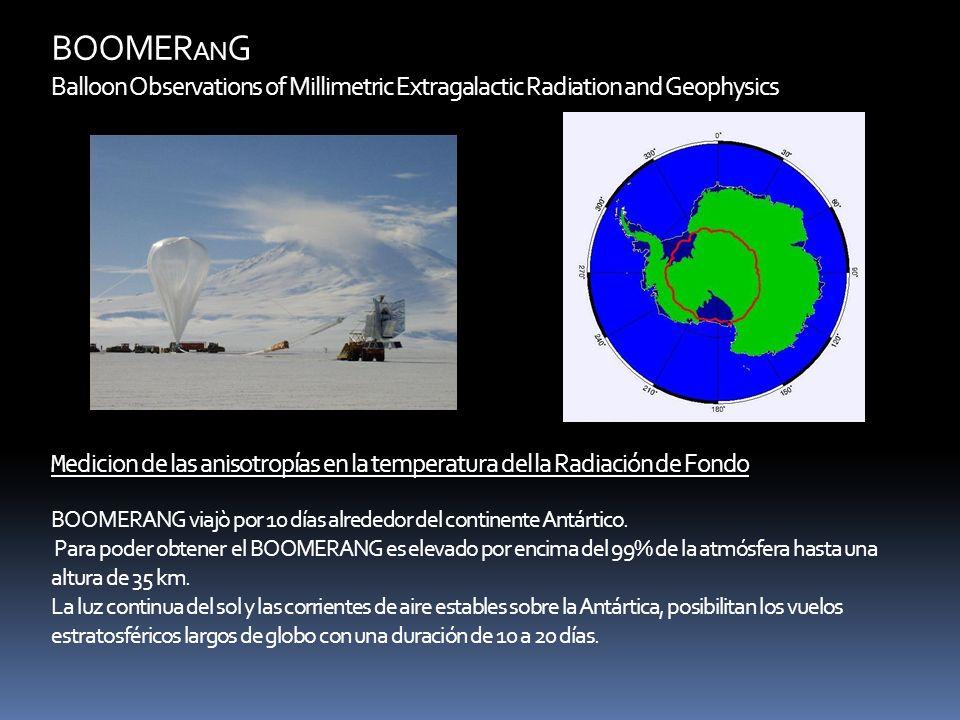 BOOMERANG Balloon Observations of Millimetric Extragalactic Radiation and Geophysics Medicion de las anisotropías en la temperatura del la Radiación de Fondo BOOMERANG viajò por 10 días alrededor del continente Antártico.