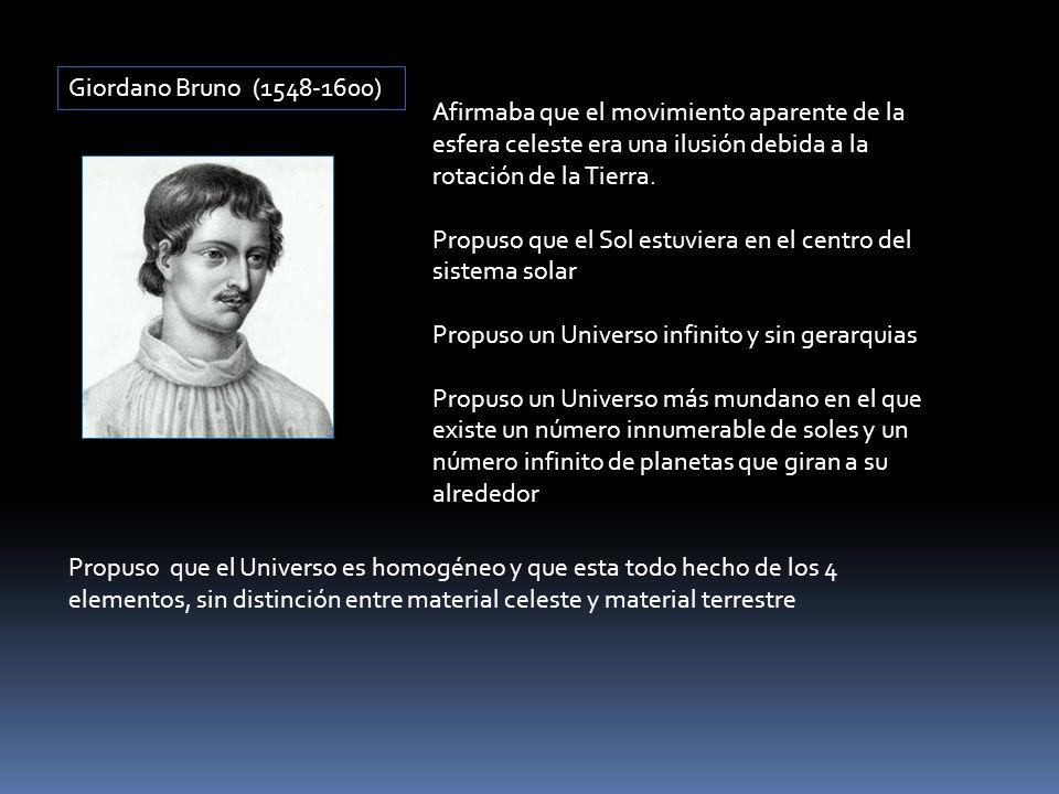 Giordano Bruno (1548-1600) Afirmaba que el movimiento aparente de la esfera celeste era una ilusión debida a la rotación de la Tierra.