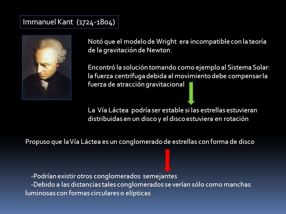 Immanuel Kant (1724-1804) Notó que el modelo de Wright era incompatible con la teoría de la gravitación de Newton.