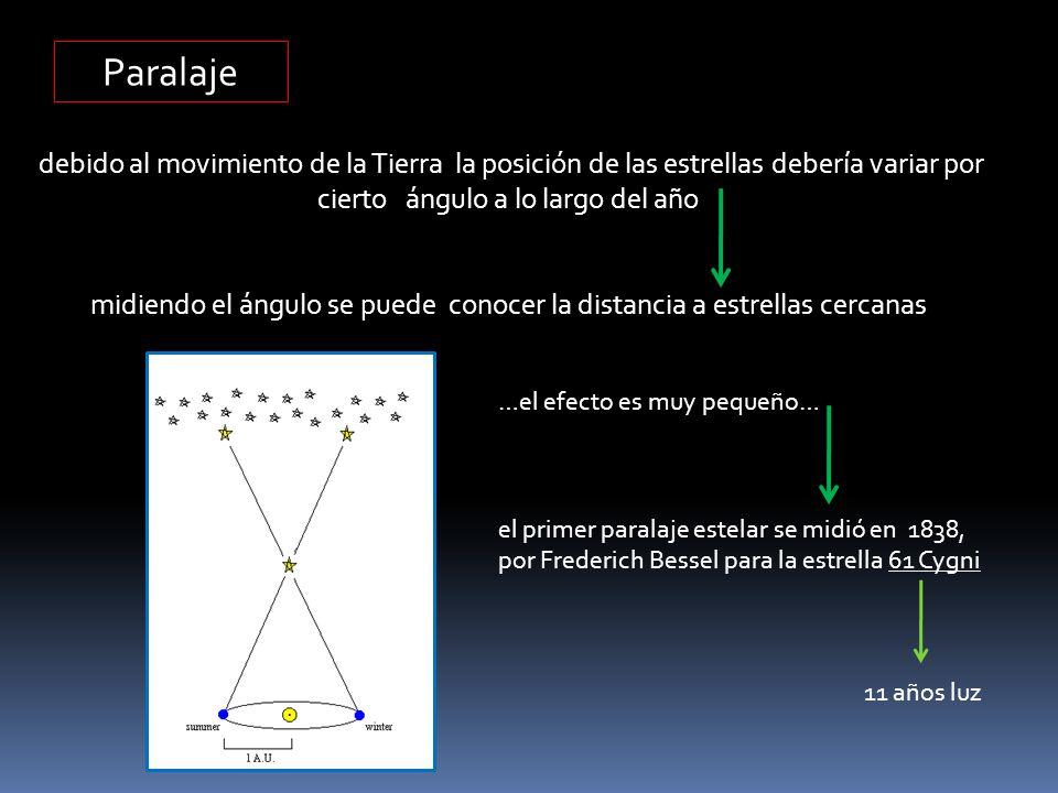 midiendo el ángulo se puede conocer la distancia a estrellas cercanas